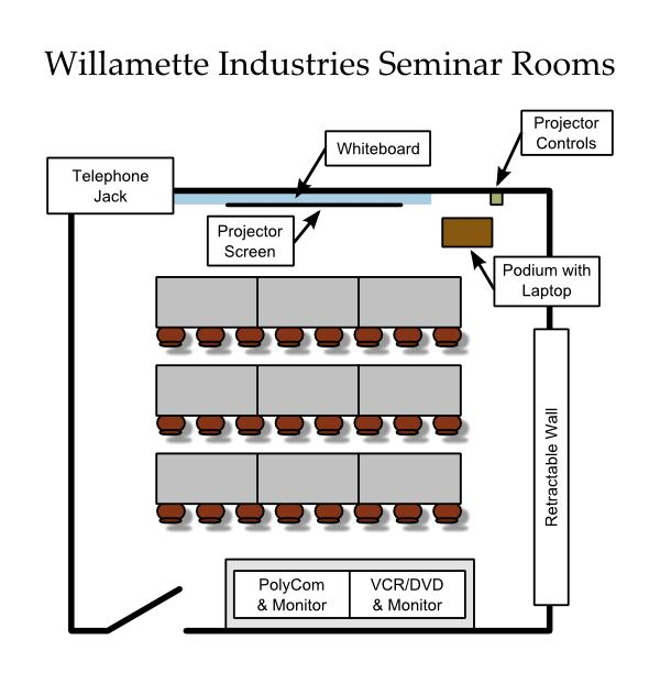 Willamette room diagram